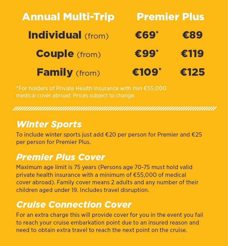 travel-insurance-prices-tour-america