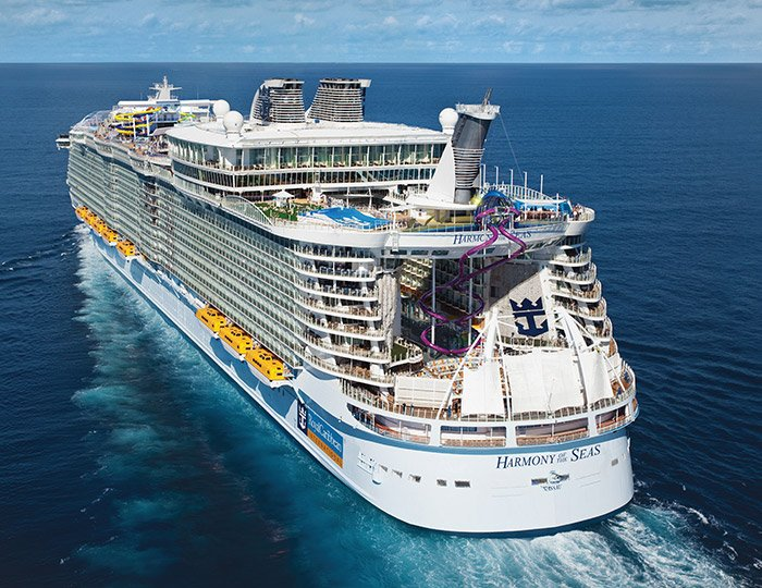 Harmony of the Seas in Numbers