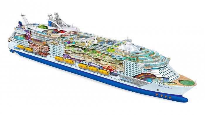 ship-plan-harmony-of-the-seas